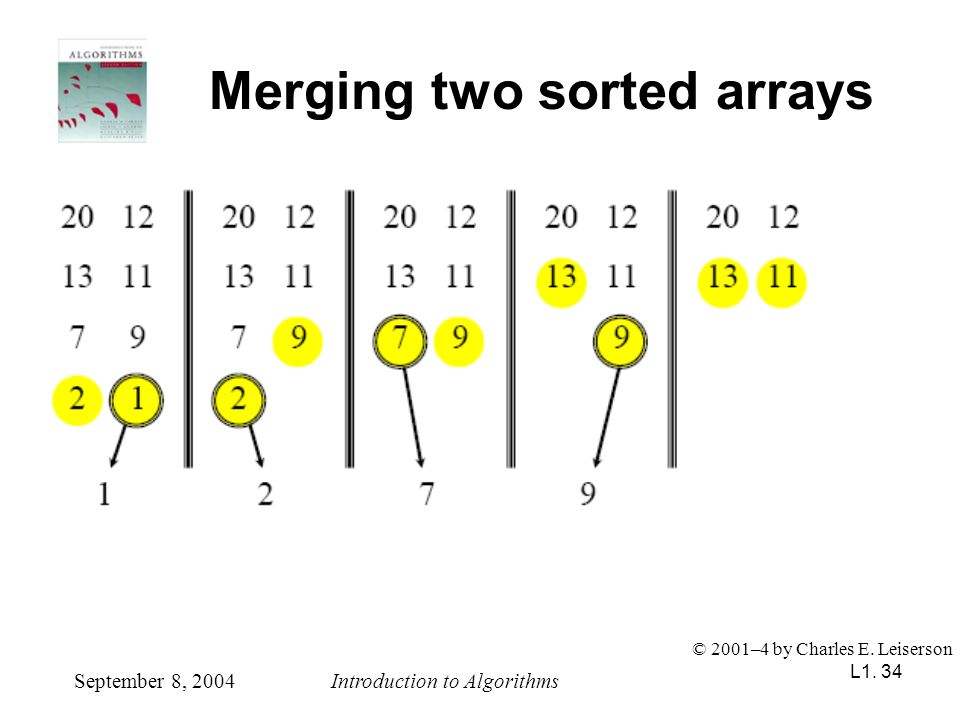 L1. 34 Merging two sorted arrays September 8, 2004Introduction to Algorithms © 2001–4 by Charles E. Leiserson
