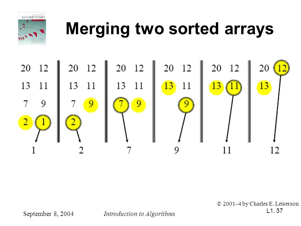 L1. 37 Merging two sorted arrays September 8, 2004Introduction to Algorithms © 2001–4 by Charles E. Leiserson
