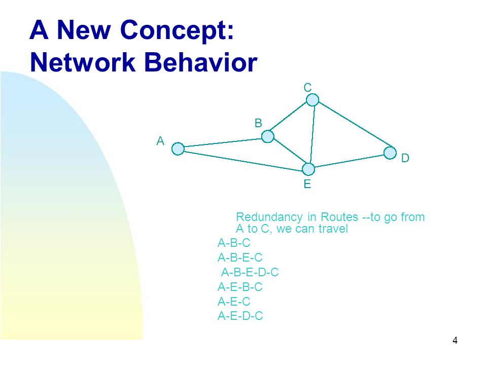4 A New Concept: Network Behavior Redundancy in Routes --to go from A to C, we can travel A-B-C A-B-E-C A-B-E-D-C A-E-B-C A-E-C A-E-D-C