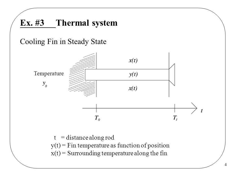 4 Ex. #3 Thermal system Cooling Fin in Steady State Temperature t = distance along rod y(t) = Fin temperature as function of position x(t) = Surroundi