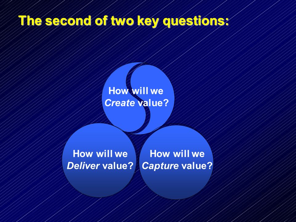 The second of two key questions: How will we Create value? How will we Deliver value? How will we Capture value?