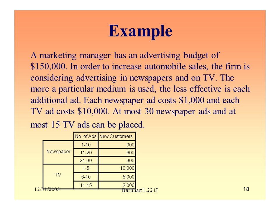 12/31/2003 Barnhart 1.224J 18 Example A marketing manager has an advertising budget of $150,000. In order to increase automobile sales, the firm is co