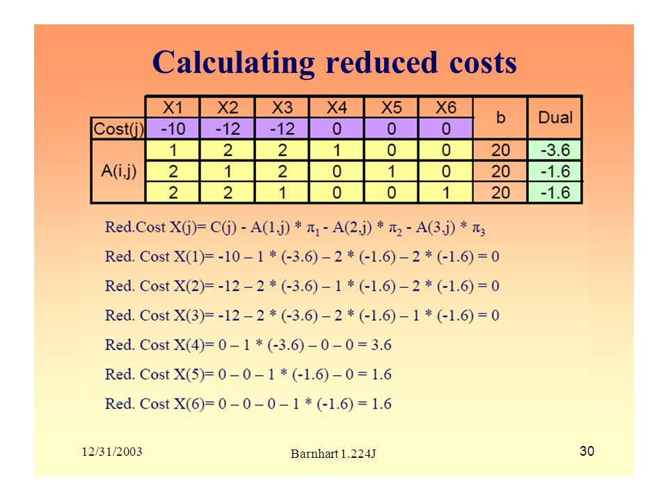 12/31/2003 Barnhart 1.224J 30 Calculating reduced costs