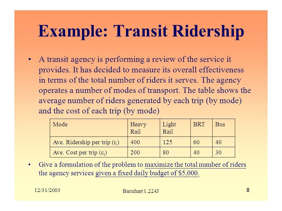 12/31/2003 Barnhart 1.224J 9 Transit Ridership Formulation 1.Decision Variables.