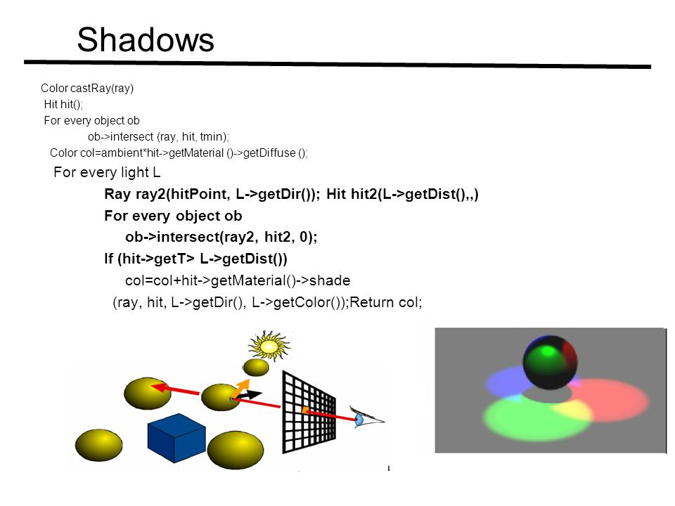 Shadows Color castRay(ray) Hit hit(); For every object ob ob->intersect (ray, hit, tmin); Color col=ambient*hit->getMaterial ()->getDiffuse (); For every light L Ray ray2(hitPoint, L->getDir()); Hit hit2(L->getDist(),,) For every object ob ob->intersect(ray2, hit2, 0); If (hit->getT> L->getDist()) col=col+hit->getMaterial()->shade (ray, hit, L->getDir(), L->getColor());Return col; 15
