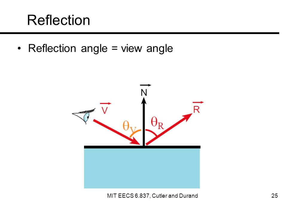 Reflection Reflection angle = view angle MIT EECS 6.837, Cutler and Durand 25