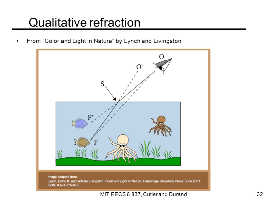 Qualitative refraction From Color and Light in Nature by Lynch and Livingston MIT EECS 6.837, Cutler and Durand 32
