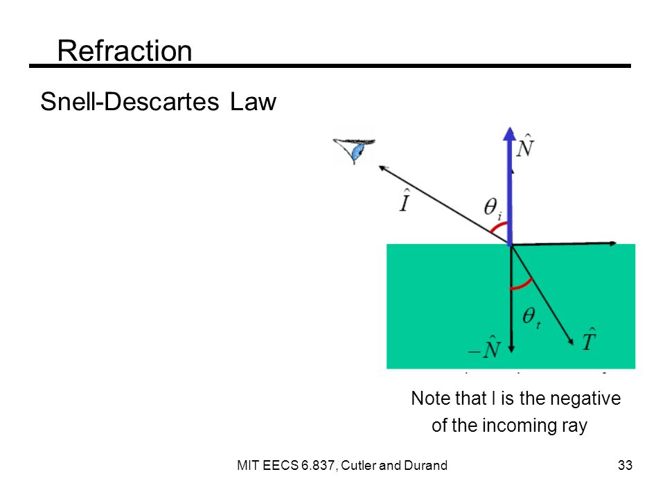 Refraction Snell-Descartes Law Note that I is the negative of the incoming ray MIT EECS 6.837, Cutler and Durand 33