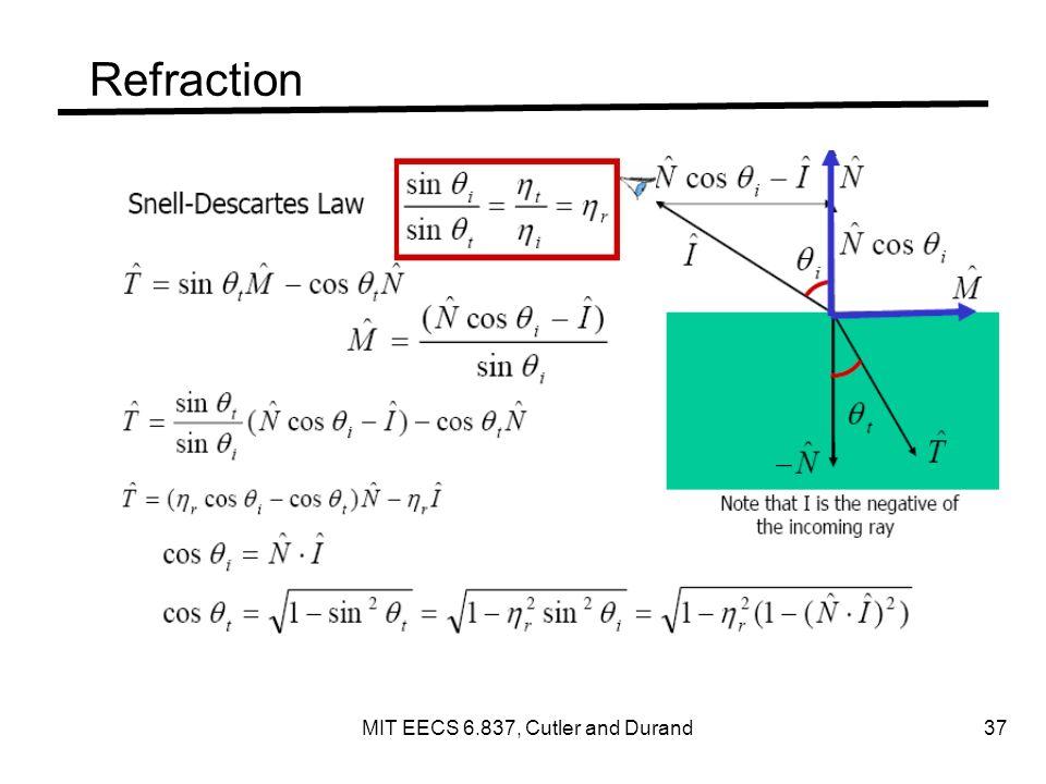 Refraction MIT EECS 6.837, Cutler and Durand 37