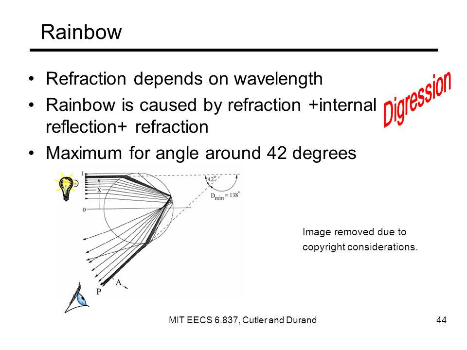Rainbow Refraction depends on wavelength Rainbow is caused by refraction +internal reflection+ refraction Maximum for angle around 42 degrees Image removed due to copyright considerations.