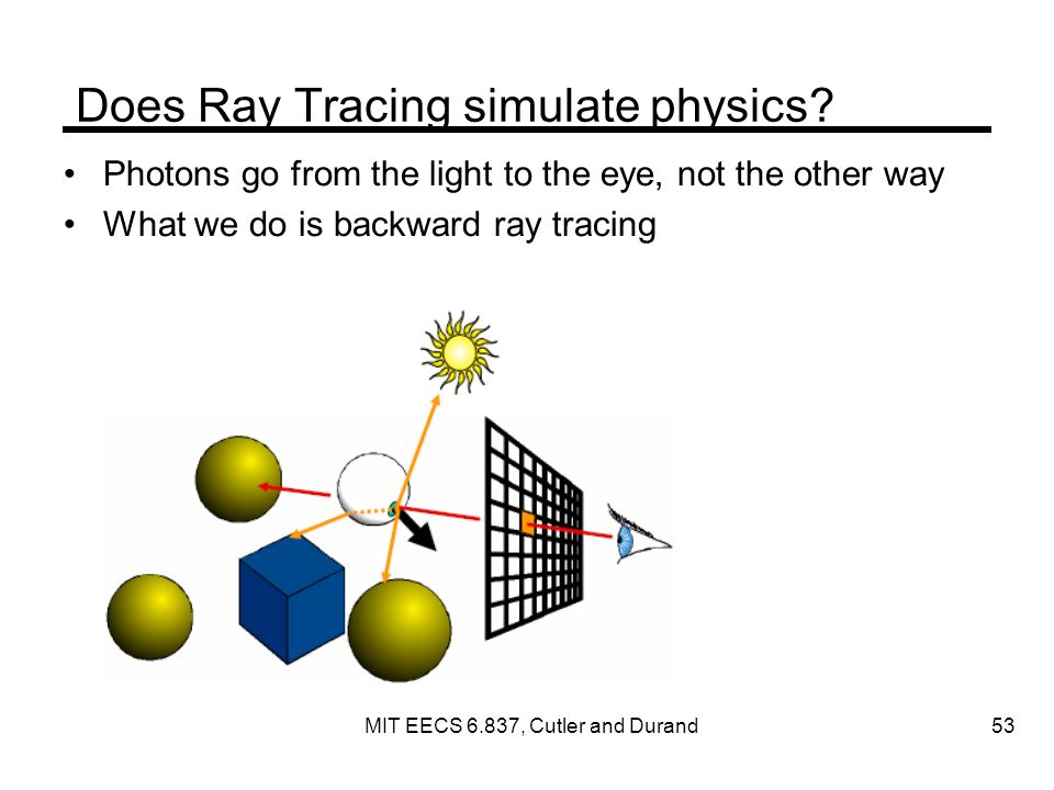 Does Ray Tracing simulate physics.