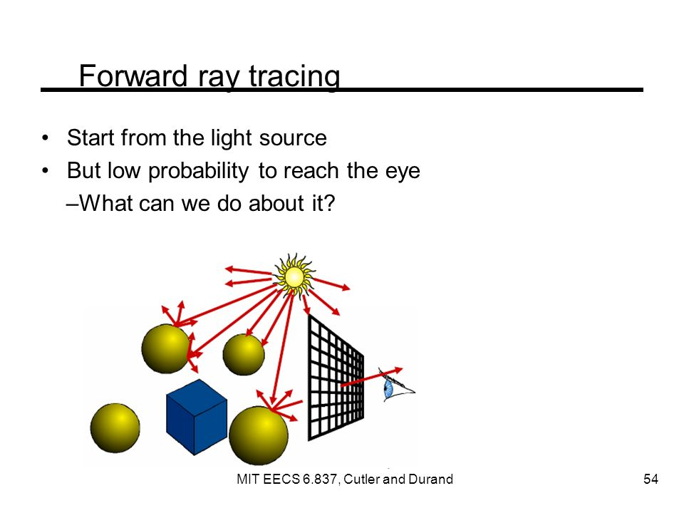 Forward ray tracing Start from the light source But low probability to reach the eye –What can we do about it.