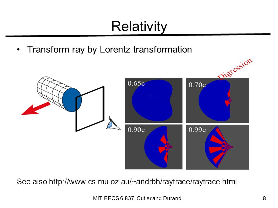 Relativity Transform ray by Lorentz transformation See also   MIT EECS 6.837, Cutler and Durand 8