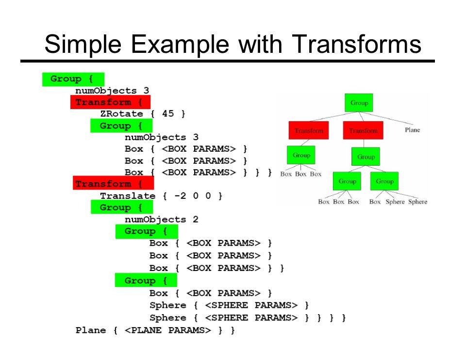 Simple Example with Transforms