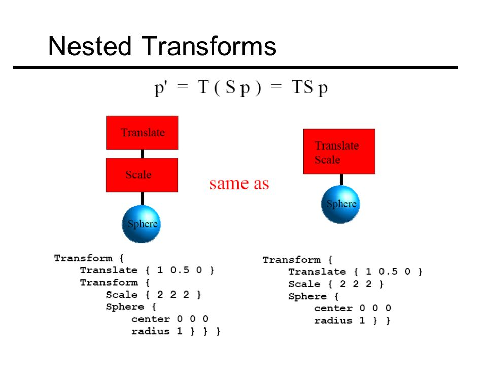 Nested Transforms