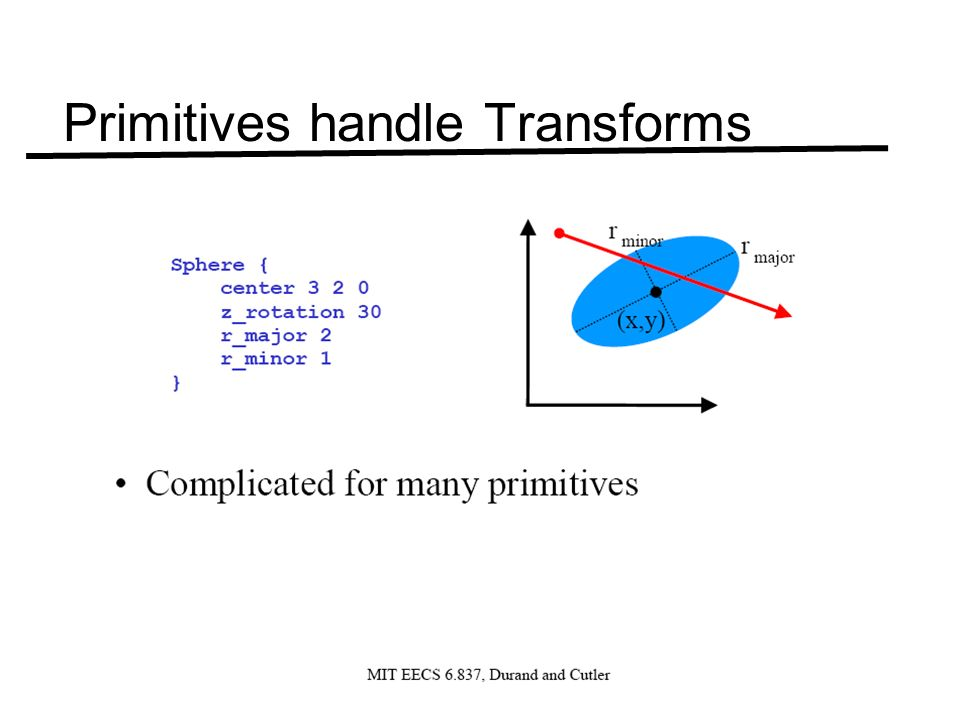 Primitives handle Transforms