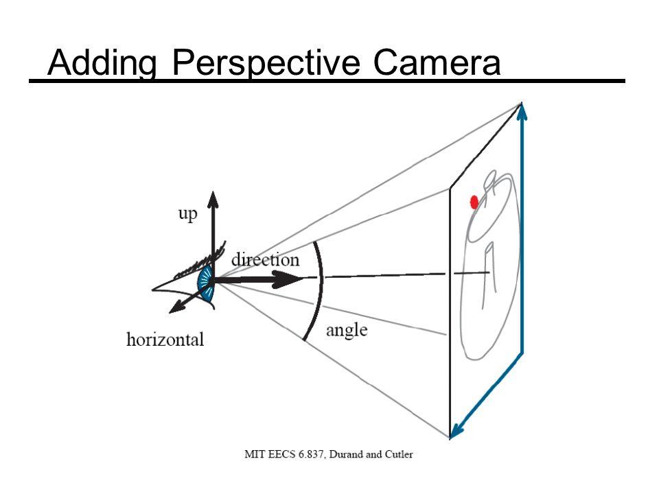 Adding Perspective Camera