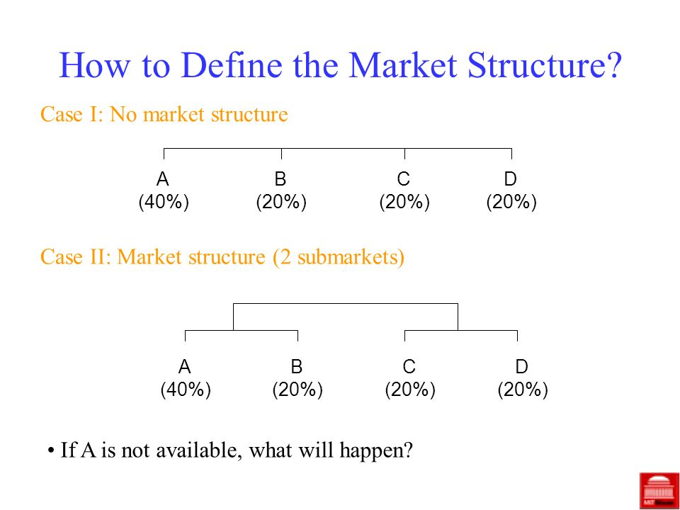 Indication of Market Structure (at industry level) MonopolyMonopolistic Competition OligopolyPerfect Competition Size & number of buyers Many buyers; small relative to the market Size & number of sellers One SellerMany sellers; small relative to the market A few sellers; some of them are large relative to the market Many sellers; small relative to the market Degree of substitutability among products No close substitutes Differentiated products May or may not be close substitutes Close substitutes Conditions of entry Barriers prevent entry No barriers to entry; firms may be barred from making identical products Often have barriers that limit (but do not completely prevent) entry No barriers to entry