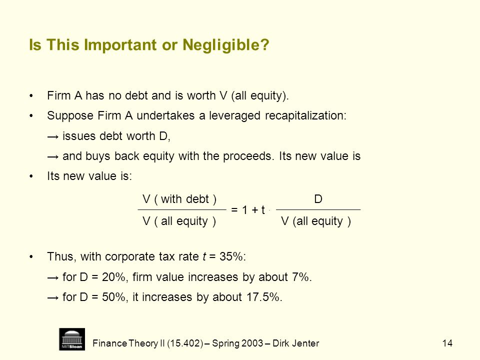 Finance Theory II (15.402) – Spring 2003 – Dirk Jenter14 Is This Important or Negligible? Firm A has no debt and is worth V (all equity). Suppose Firm