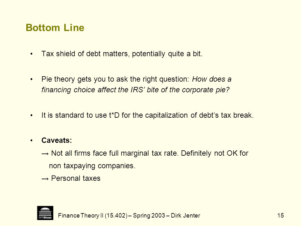 Finance Theory II (15.402) – Spring 2003 – Dirk Jenter15 Bottom Line Tax shield of debt matters, potentially quite a bit. Pie theory gets you to ask t