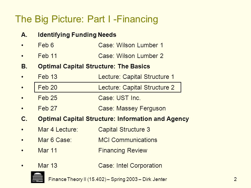 Finance Theory II (15.402) – Spring 2003 – Dirk Jenter2 The Big Picture: Part I -Financing A.Identifying Funding Needs Feb 6 Case: Wilson Lumber 1 Feb