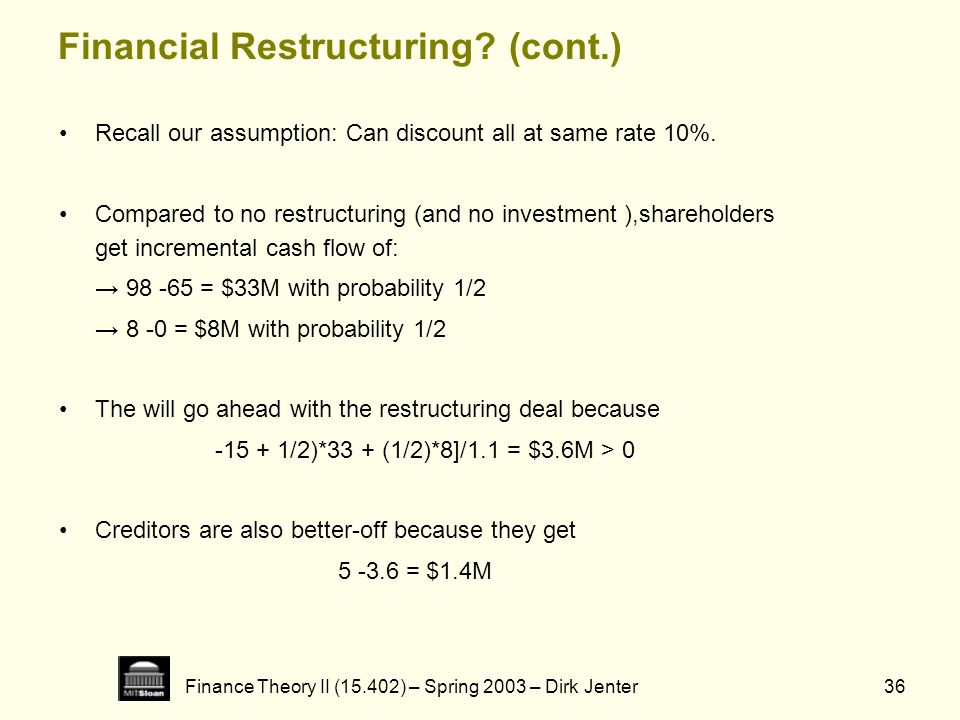 Finance Theory II (15.402) – Spring 2003 – Dirk Jenter36 Financial Restructuring? (cont.) Recall our assumption: Can discount all at same rate 10%. Co