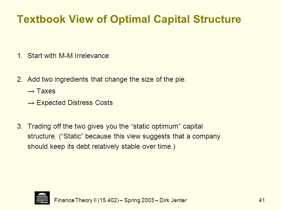 Finance Theory II (15.402) – Spring 2003 – Dirk Jenter41 Textbook View of Optimal Capital Structure 1.Start with M-M Irrelevance 2.Add two ingredients