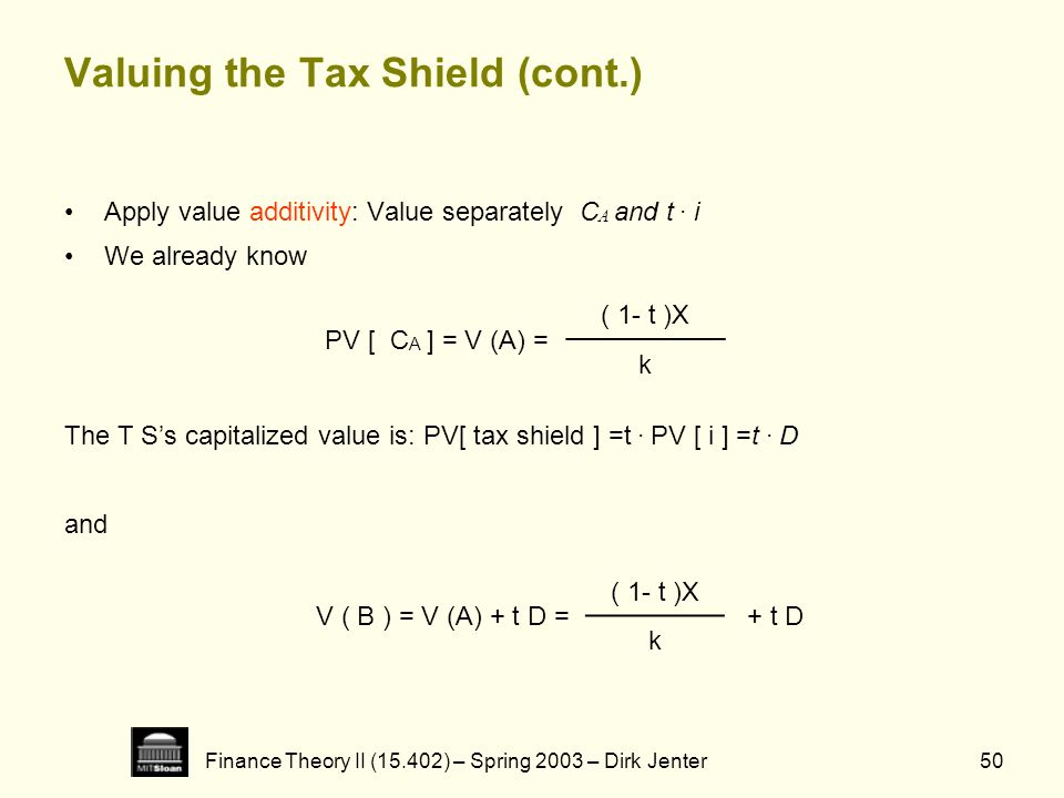 Finance Theory II (15.402) – Spring 2003 – Dirk Jenter50 Valuing the Tax Shield (cont.) Apply value additivity: Value separately C A and t. i We alrea
