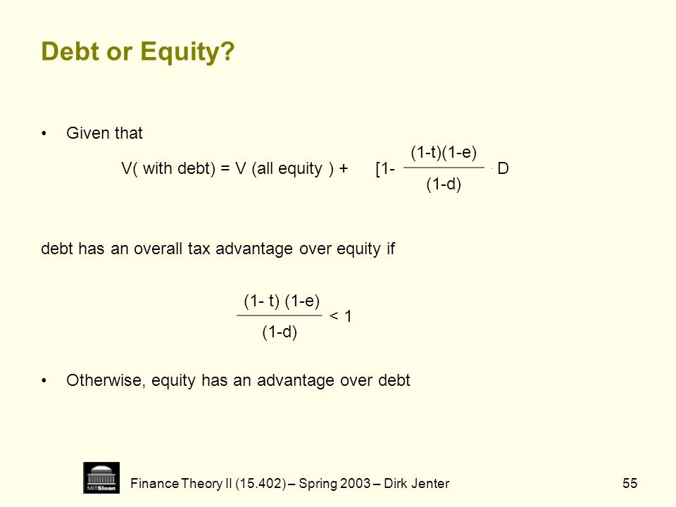 Finance Theory II (15.402) – Spring 2003 – Dirk Jenter55 Debt or Equity? Given that debt has an overall tax advantage over equity if Otherwise, equity