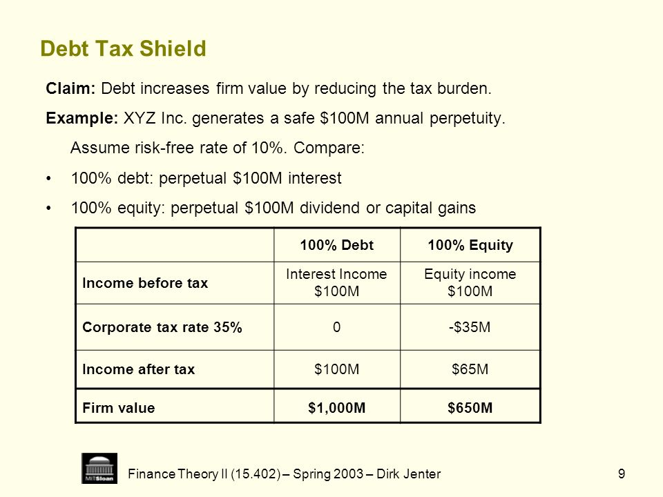 Finance Theory II (15.402) – Spring 2003 – Dirk Jenter9 Debt Tax Shield Claim: Debt increases firm value by reducing the tax burden. Example: XYZ Inc.