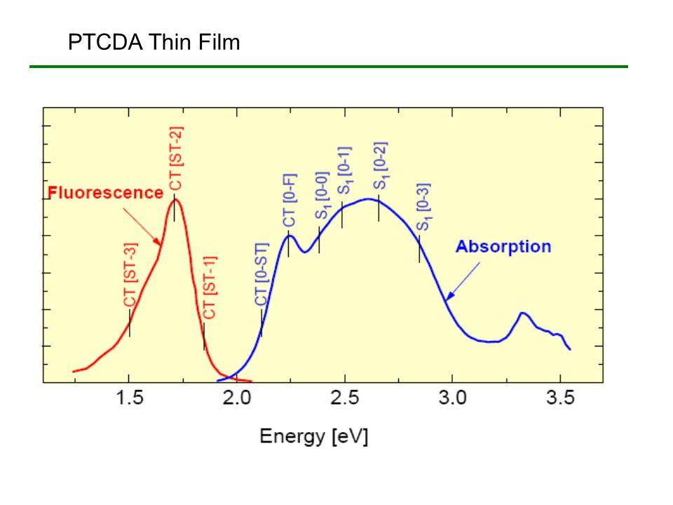 PTCDA Thin Film