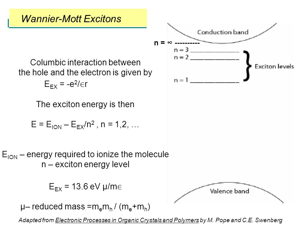 Wannier-Mott Excitons Columbic interaction between the hole and the electron is given by E EX = -e 2 / r The exciton energy is then E = E ION – E EX /