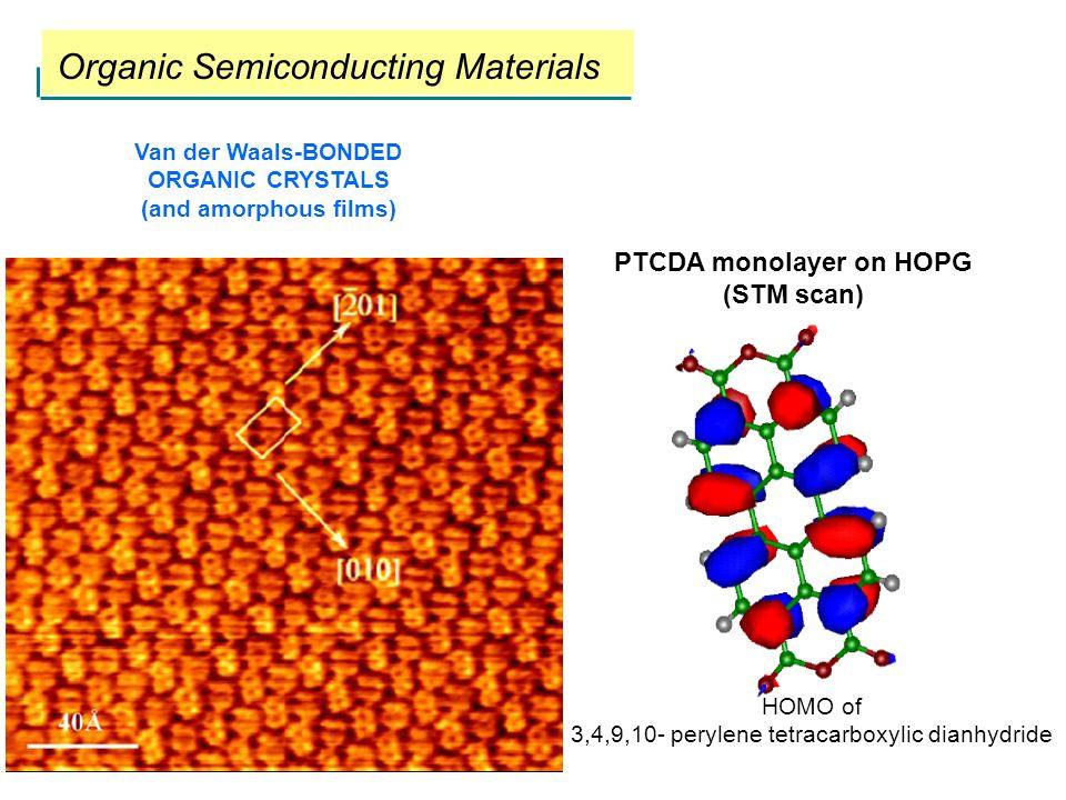 Organic Semiconducting Materials Van der Waals-BONDED ORGANIC CRYSTALS (and amorphous films) PTCDA monolayer on HOPG (STM scan) HOMO of 3,4,9,10- pery