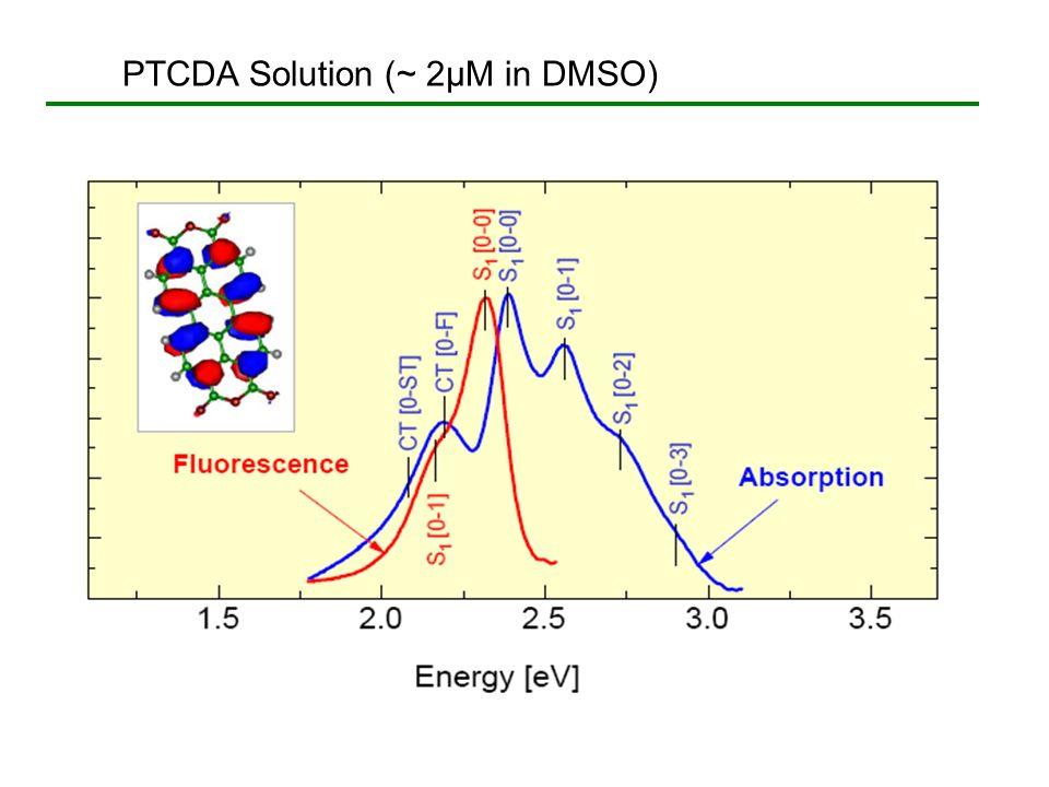 PTCDA Solution (~ 2μM in DMSO)