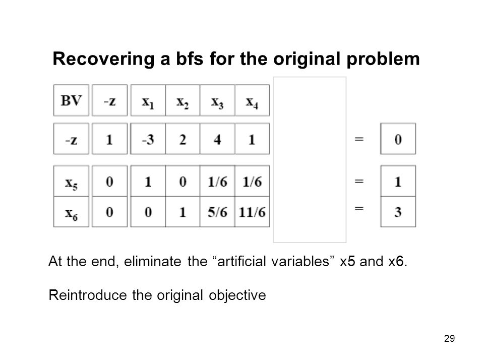 29 Recovering a bfs for the original problem At the end, eliminate the artificial variables x5 and x6. Reintroduce the original objective
