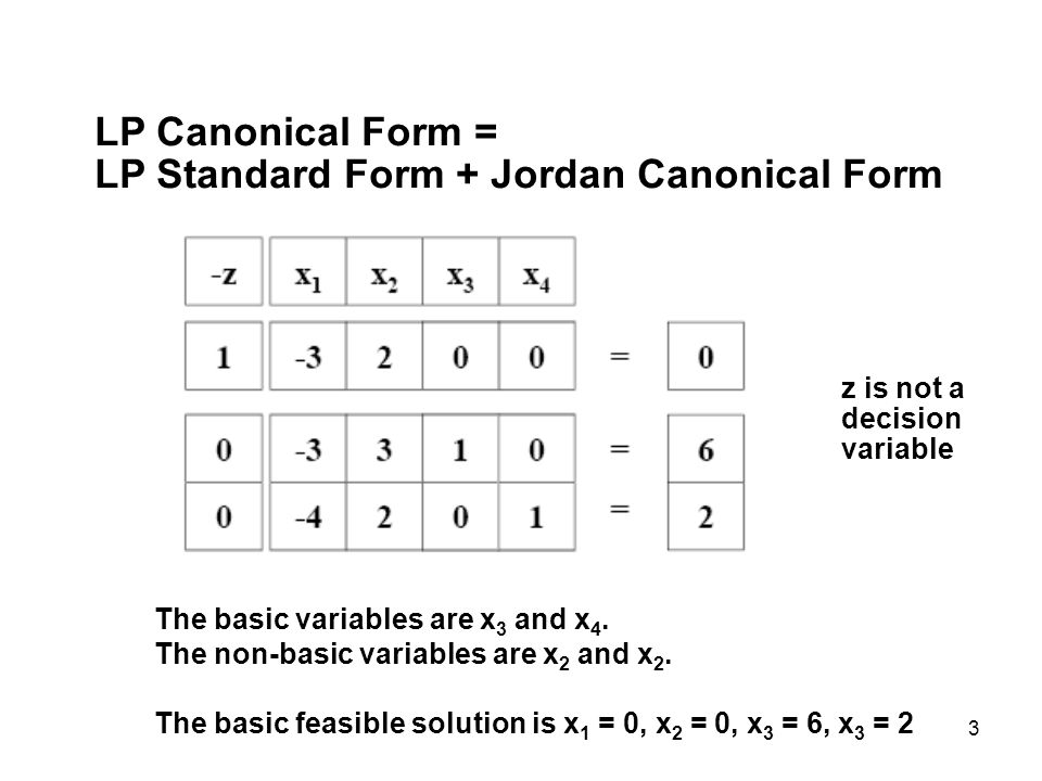 3 LP Canonical Form = LP Standard Form + Jordan Canonical Form z is not a decision variable The basic variables are x 3 and x 4. The non-basic variabl