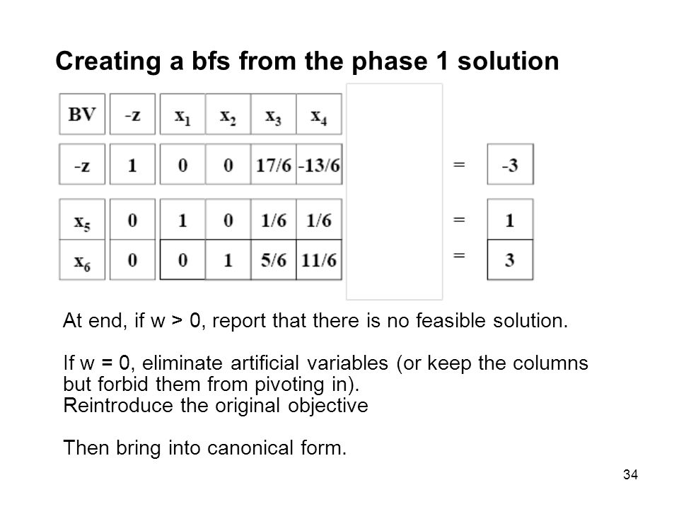 34 Creating a bfs from the phase 1 solution At end, if w > 0, report that there is no feasible solution. If w = 0, eliminate artificial variables (or