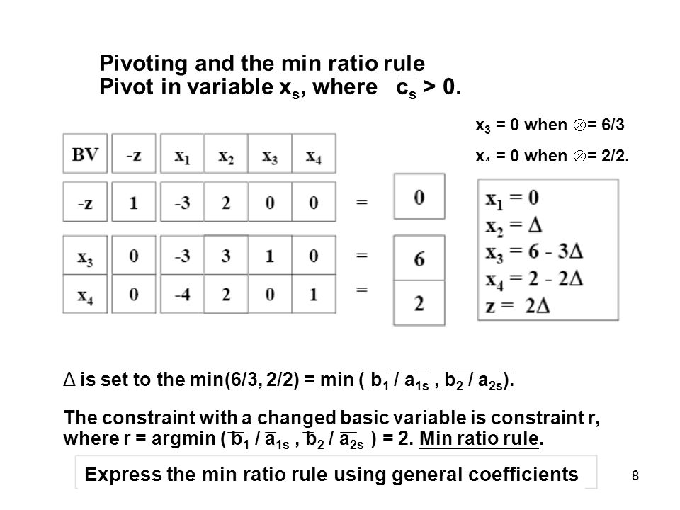 8 Pivoting and the min ratio rule Pivot in variable x s, where c s > 0. x 3 = 0 when Δ = 6/3 x 4 = 0 when Δ = 2/2. Δ is set to the min(6/3, 2/2) = min