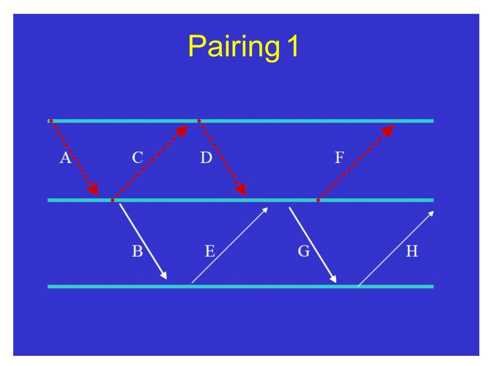 Pairing1