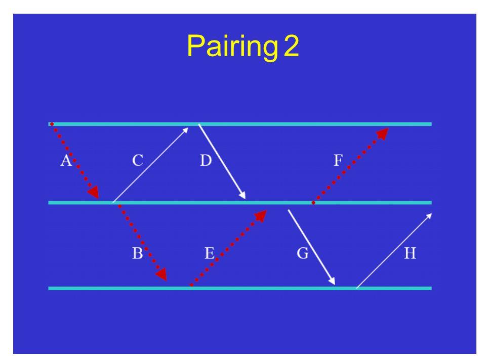 Pairing2