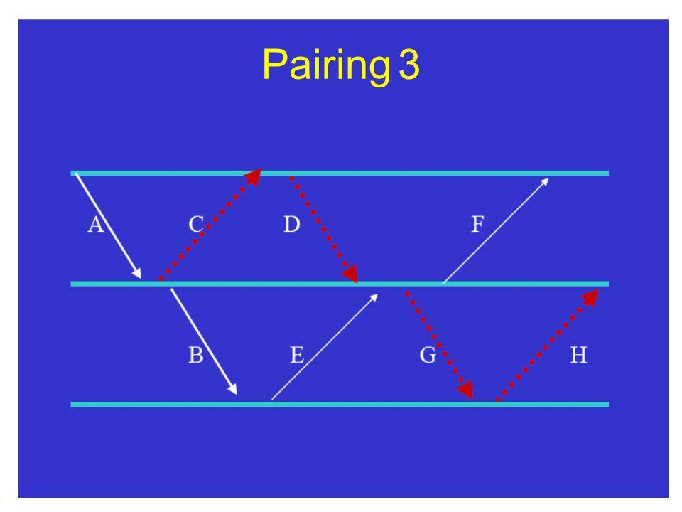 Pairing3
