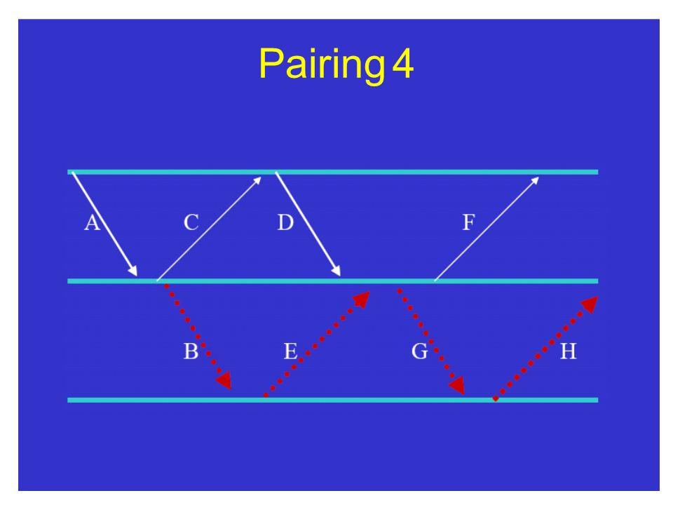 Pairing4