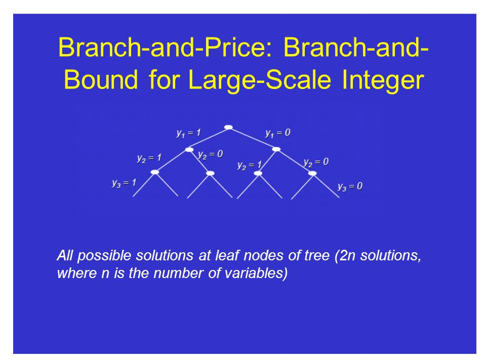 Branch-and-Price: Branch-and- Bound for Large-Scale Integer Programs All possible solutions at leaf nodes of tree (2n solutions, where n is the number of variables)