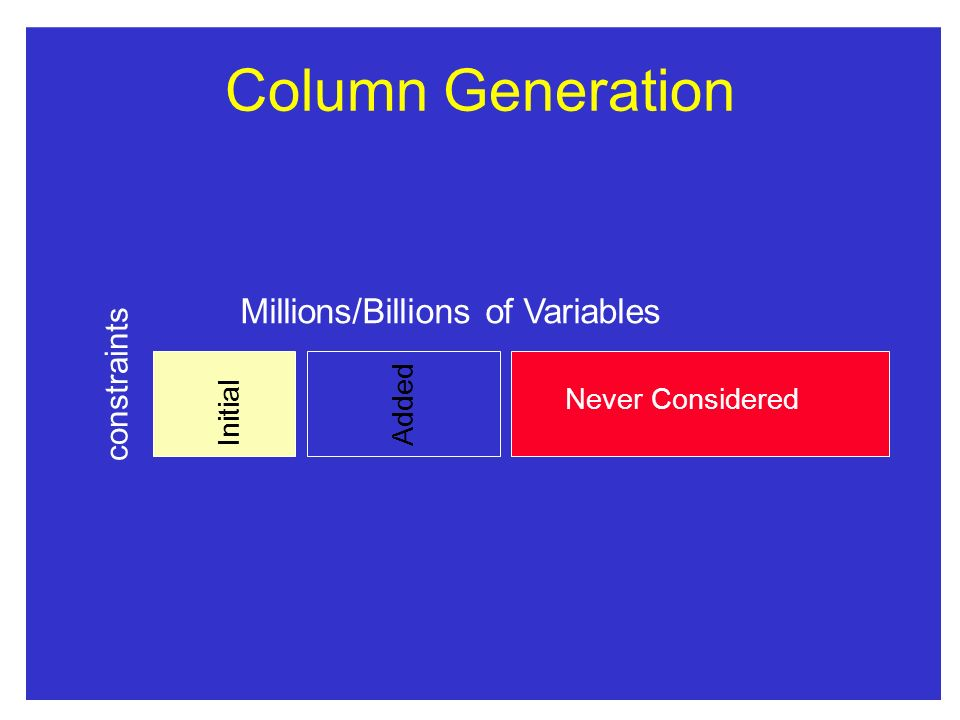 Column Generation Millions/Billions of Variables Never Considered Added Initial constraints