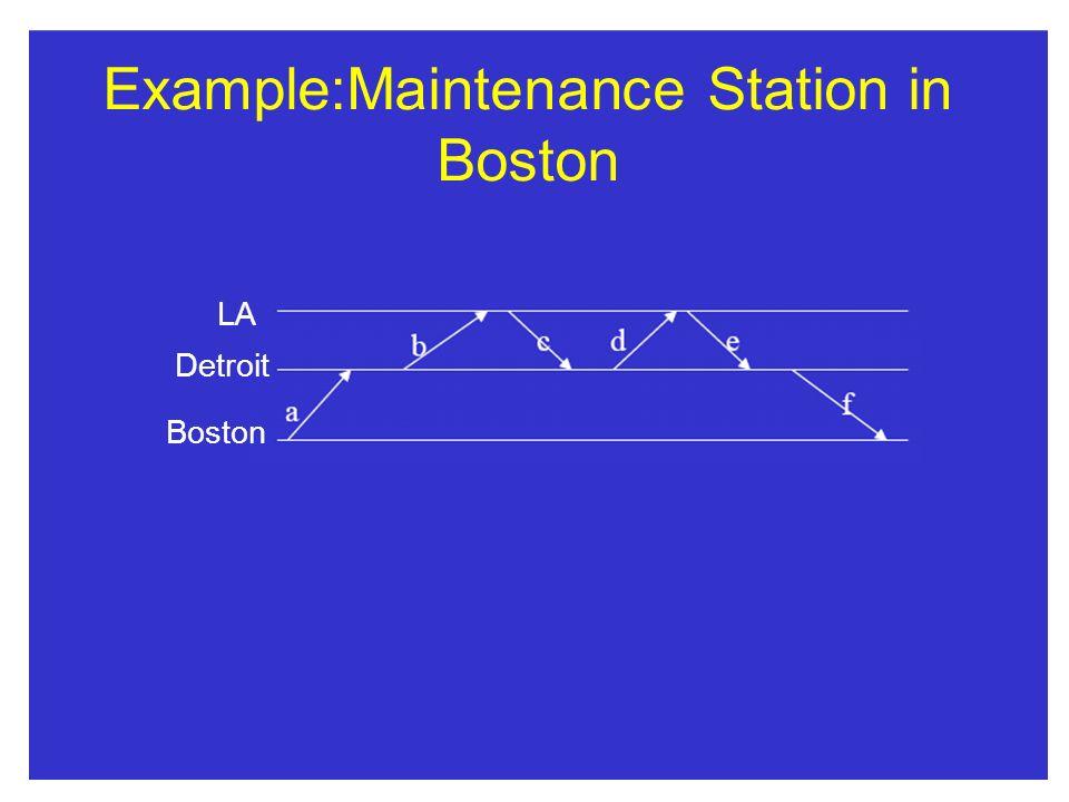 Example:Maintenance Station in Boston LA Detroit Boston