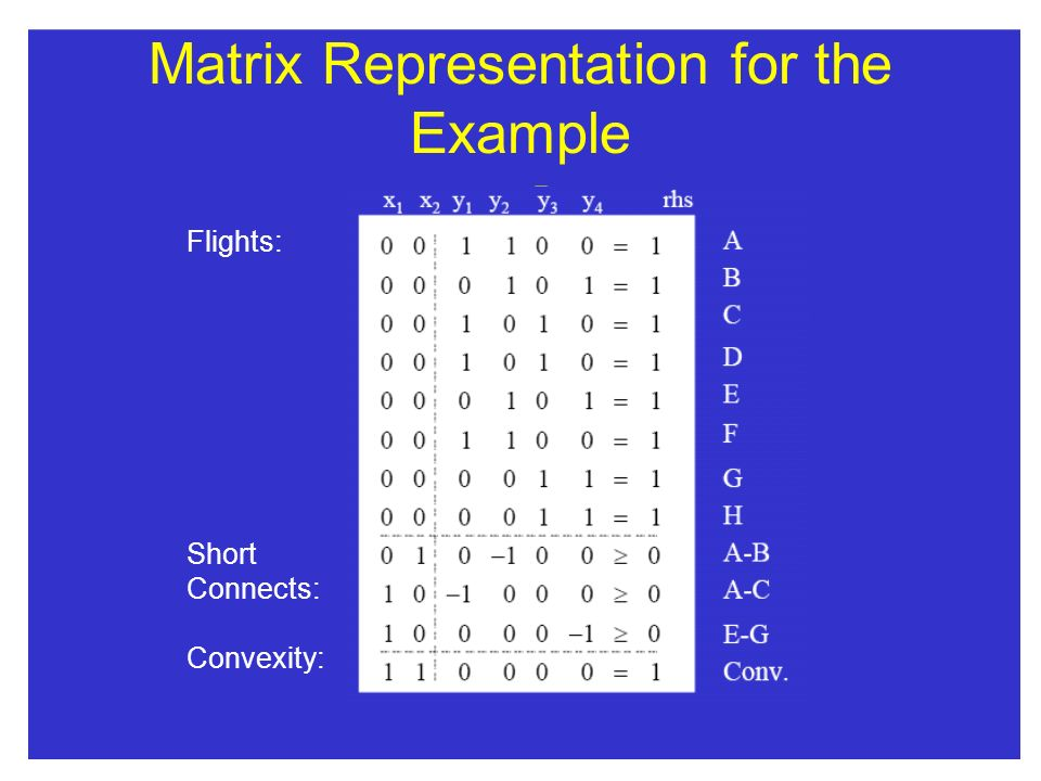 Matrix Representation for the Example Flights: Short Connects: Convexity: