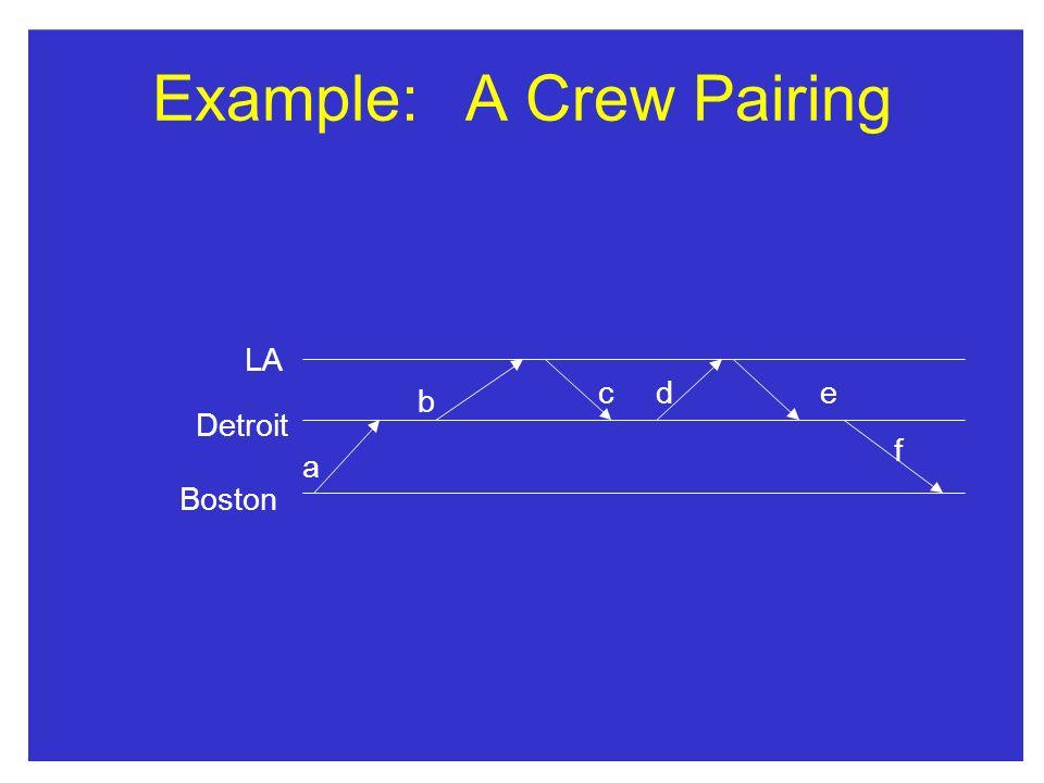 Example:A Crew Pairing LA Detroit Boston a b cde f