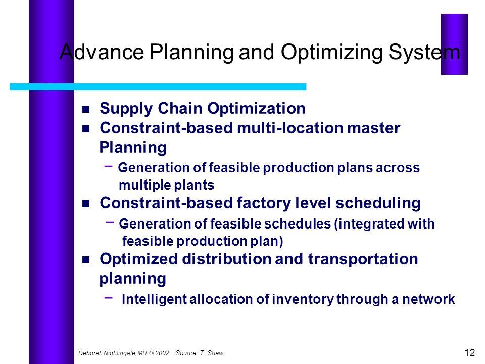 Deborah Nightingale, MIT © 2002 12 Advance Planning and Optimizing System Supply Chain Optimization Constraint-based multi-location master Planning Ge