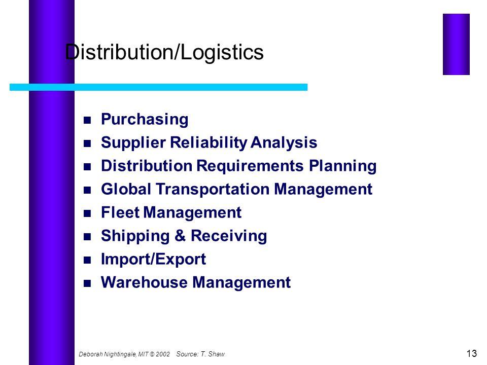 Deborah Nightingale, MIT © 2002 13 Distribution/Logistics Purchasing Supplier Reliability Analysis Distribution Requirements Planning Global Transport