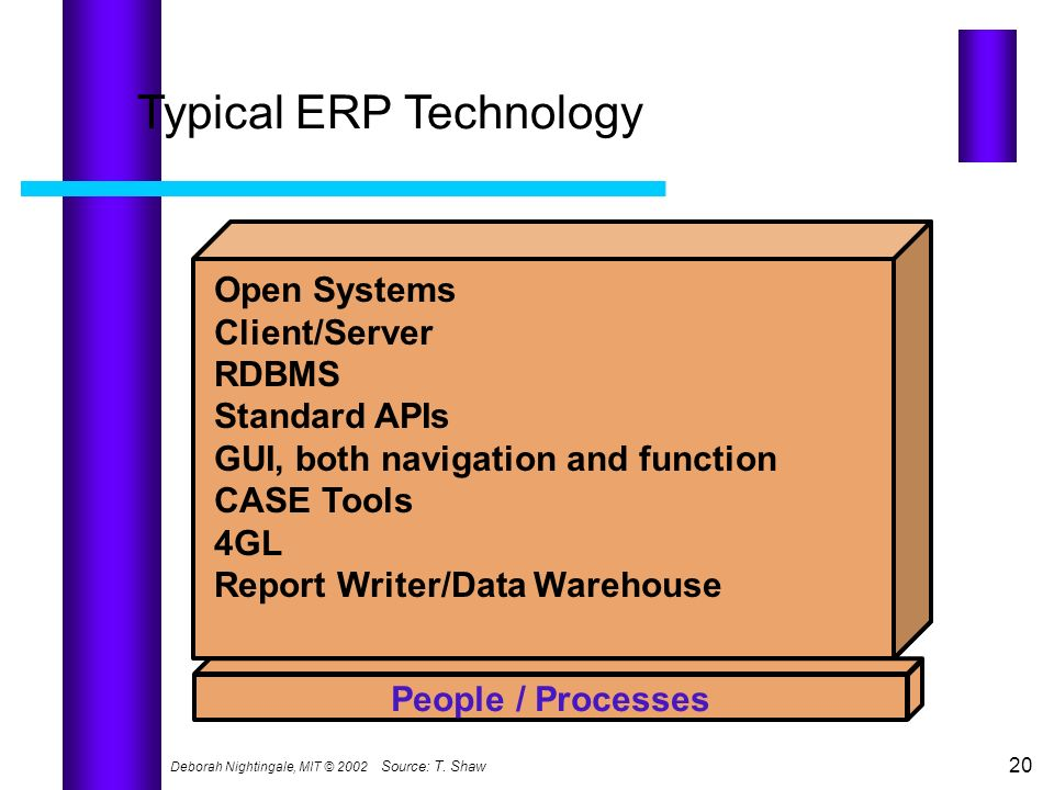 Deborah Nightingale, MIT © 2002 20 Source:T. Shaw Open Systems Client/Server RDBMS Standard APIs GUI, both navigation and function CASE Tools 4GL Repo
